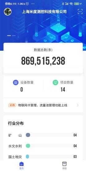 米度云app